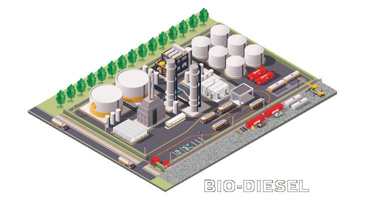 BioDieselPowerBlogImage-01