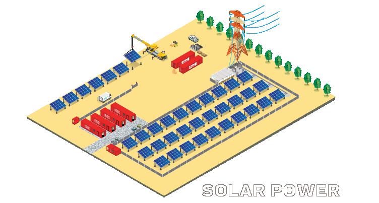 SolarPowerBlogImage-01